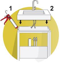 Montage et pose d 39 un meuble de salle de bains pour les for Hauteur d un meuble de salle de bain